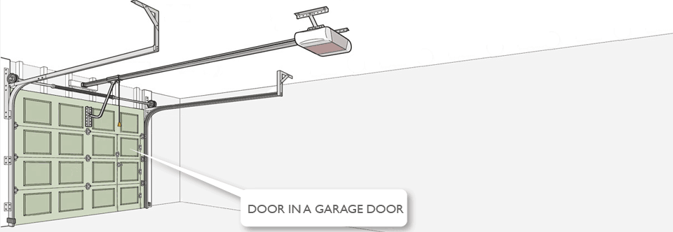 Door in a garage door | 24 Hours Garage Doors