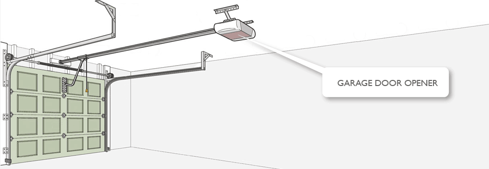 Garage door opener illustration